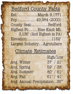 Bedford County Facts